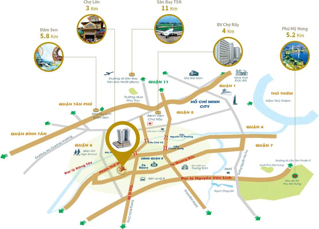 vị trí thuận lợi của dự án căn hộ tara residence