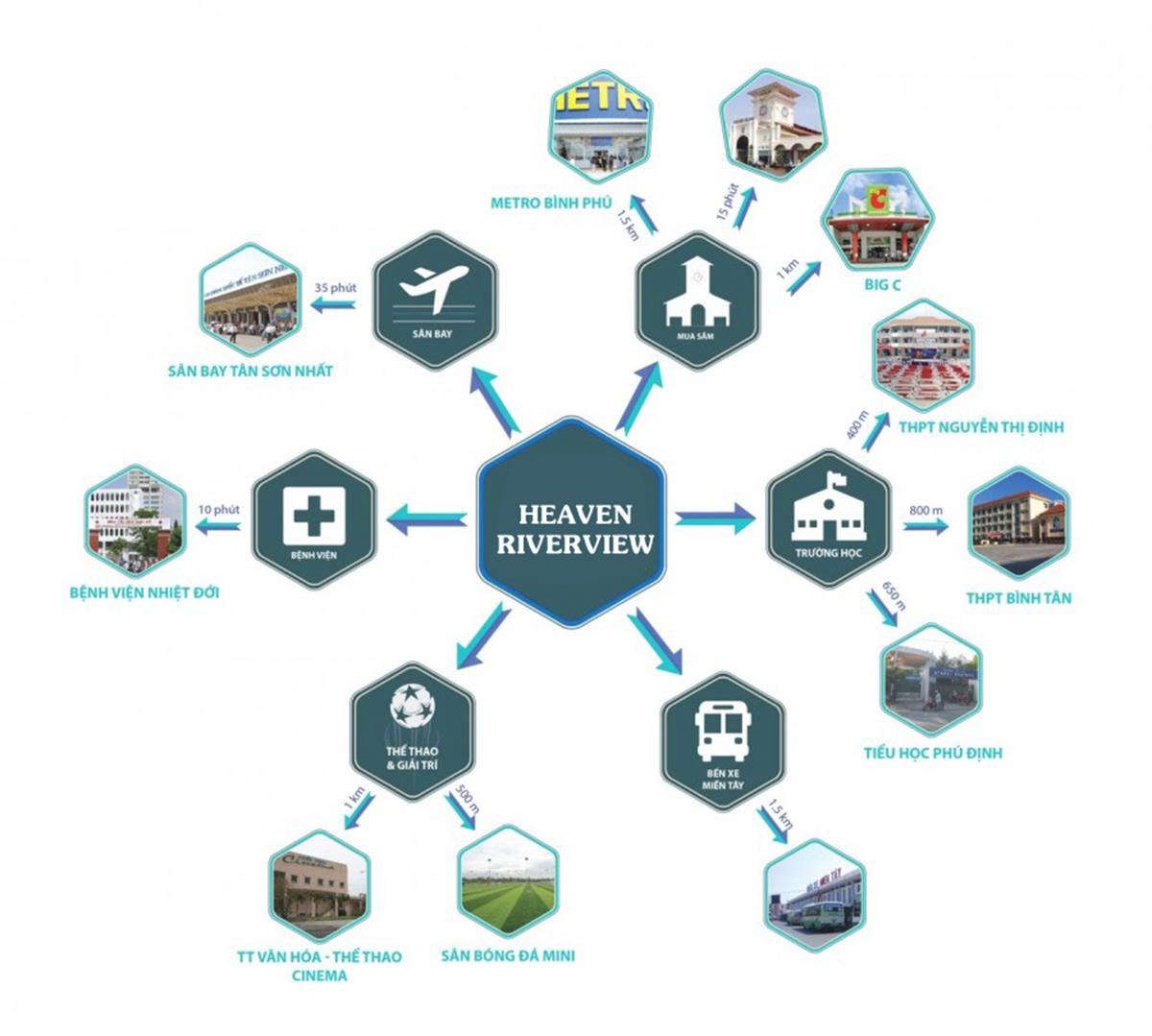 căn hộ Heaven Riverview quận 8, dự án đẹp nhất khu vực