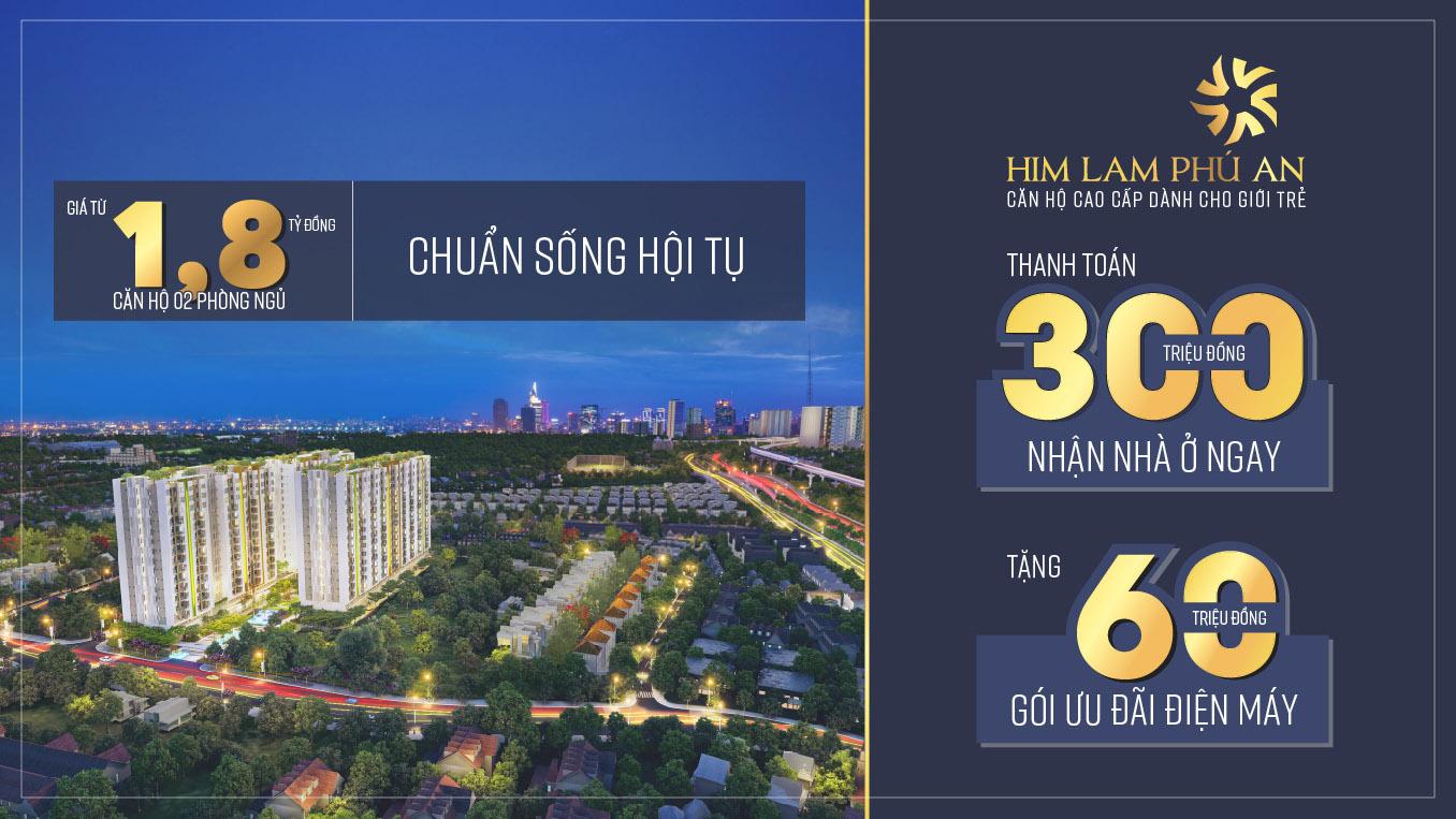 Him Lam Phu An quận 9